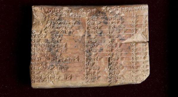 World's first trigonometry